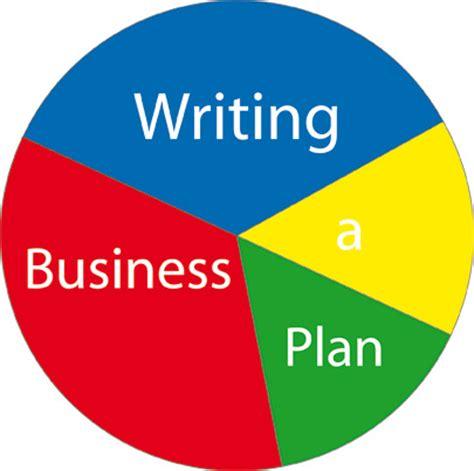 How to Write a Great Business Plan Entrepreneurship